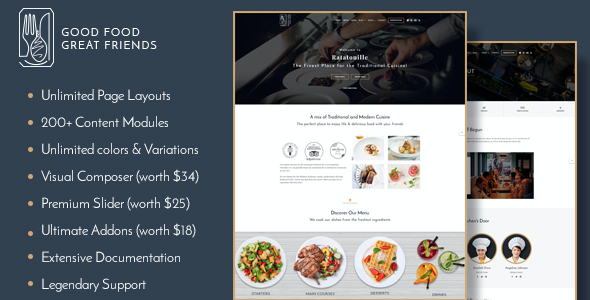 test Ratatouille - Restaurant WordPress Theme